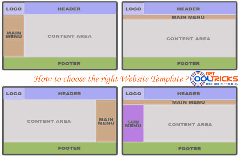 Choosing-right-website-Template-GetCoolTricks